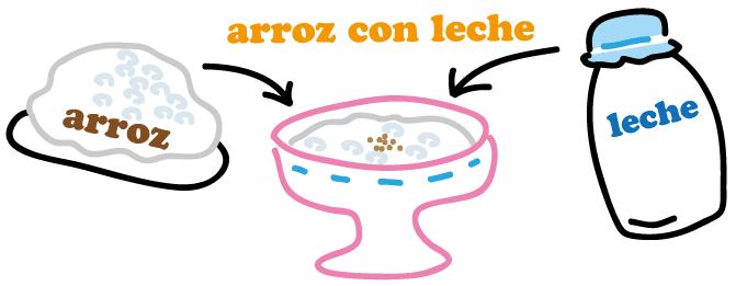 アロスコンレチェ スペイン語 米 牛乳