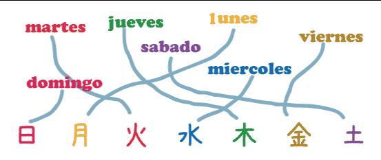 スペイン語 曜日