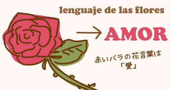 花言葉 スペイン語