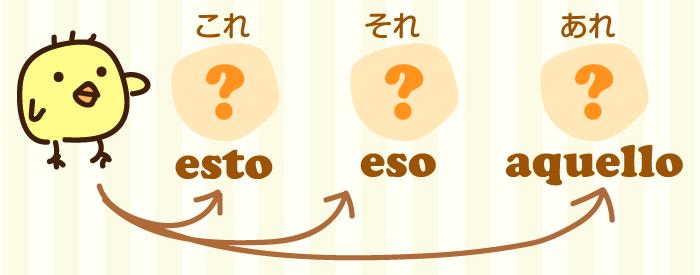 指示代名詞 スペイン語